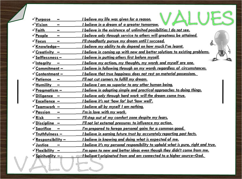 Values of unusual entrepreneurs