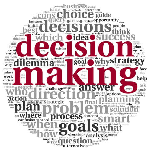 Image result for decision making