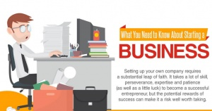What You Need to Know About Starting a Business (Infographic)